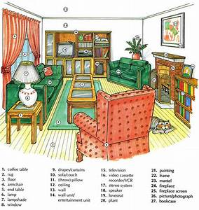 living room vocabulary with pictures english lesson With living room furniture words