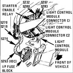1994 buick lesabre headlight wiring diagram o wiring With fuse box diagram besides buick reatta wiring diagram as well dodge ram