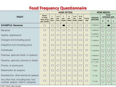 frequence cuisine lec 2 community dietary assessment