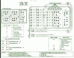 similiar mercedes c240 fuse box diagram keywords 2003 mercedes c240 fuse box diagram on mercedes fuse box diagram