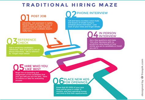resume profile exle rutgers career services resume
