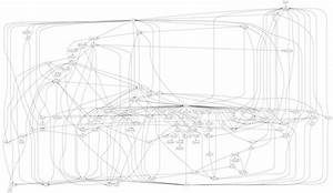 What Are Some Of Your Favorite Complicated Diagrams