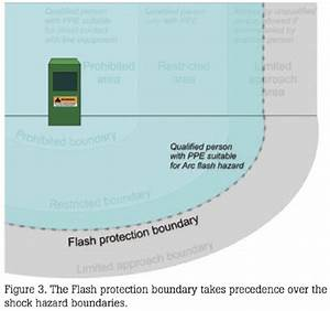 electrical safety in the workplace pt 2 nfpa compliance With flash protection boundary