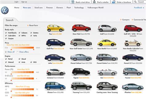 2011 Hybrid Cars.html