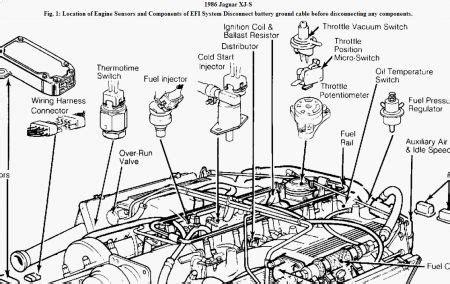 car wiring jaguar engine parts wiring diagram 90
