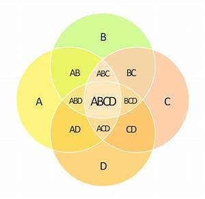 venn diagram elements calculator venn diagram calculator 4 sets