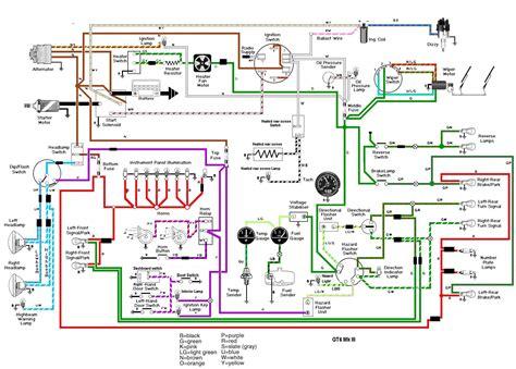 wiring schematics and diagrams triumph spitfire gt6 herald