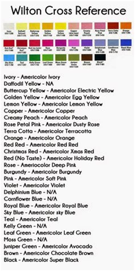 queen colour mixing chart food coloring mixing chart