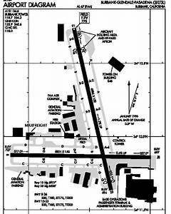 Airports Of Los Angeles