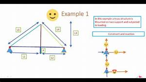Structure Mechanics - Free Body Diagram