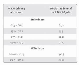 Din Maße Türen : h ufige fragen ma zusammenh nge borne t relemente ~ Orissabook.com Haus und Dekorationen