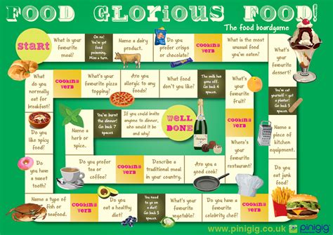 Food, Glorious Food! The Food Board Game For Esl... Could