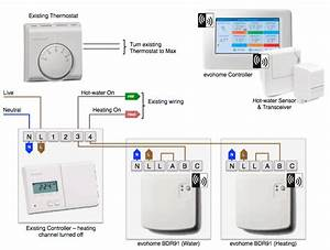 Hot Water Thermostat Wiring Diagram