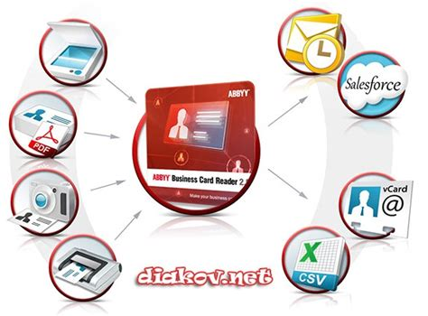 Скачать Abbyy Business Card Reader 2.0 Build 11.0.113.153 Business Card Printing Exeter Case Clear Phone With Holder Creation Software Free Edinburgh Design For Download Map Creator Easy
