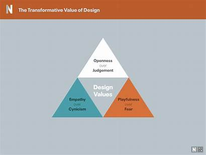 Strategy Business Value Driven Beef Values Company