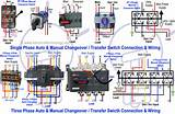 Wiring Diagram Of Automatic Change Over Switch