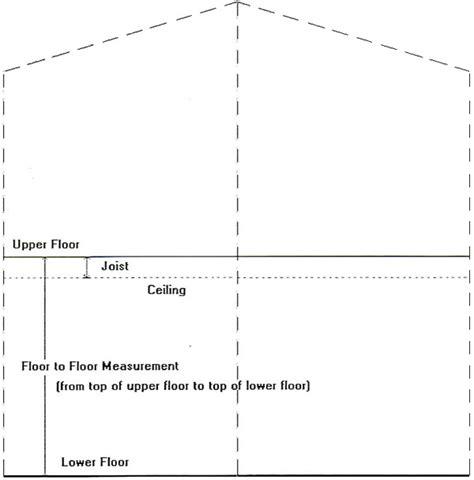how to measure wood flooring 28 best flooring measurement professional accurate square footage measurements nc sc va
