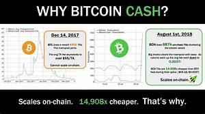 bitcoin cash reddit
