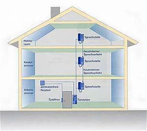 Elektroinstallation Im Haus : elektro bergmann ~ Lizthompson.info Haus und Dekorationen