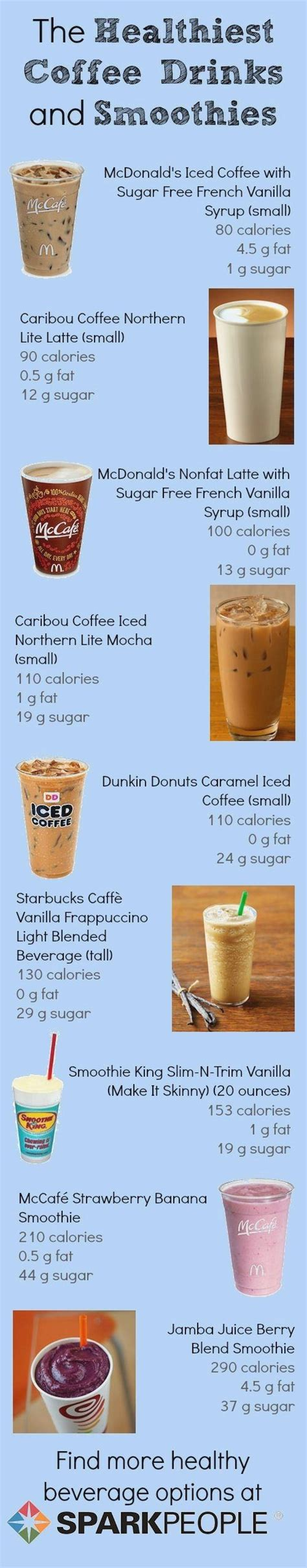About calories in oats with milk and sugar. Pin by eduard.zhiravov on Health   Healthy coffee drinks, Mcdonalds iced coffee, Sugar free ...