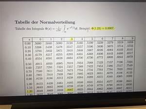 Wahrscheinlichkeitsdichte Berechnen : quantil standardnormalverteilung mathelounge ~ Themetempest.com Abrechnung