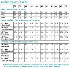 lane bryant size chart  sizes  talls    great place   size pants