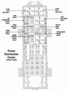 jeep grand cherokee wj 1999 to 2004 fuse box diagram With 1998 jeep grand cherokee abs wiring diagram