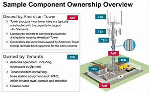 Why Invest In A Cell Tower Reit