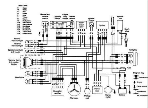 kawasaki bayou 220 wiring diagram fuse box and wiring