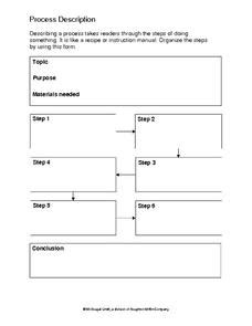 Writing Descriptions Templates by Process Description Writing Template Printables Template