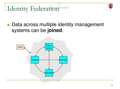 identity management system resume ppt authentication and authorization in web systems powerpoint presentation id 1227156