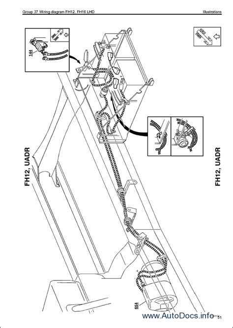 Volvo Trucks Wiring Diagrams For