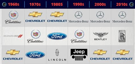 car brands  mentioned    songs
