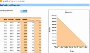 Personalbedarf Berechnen : auslastung einer kapazit t und m gliche leerkosten excel tabelle business ~ Themetempest.com Abrechnung