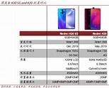 K30价格大幅低于市场预期,小米5G有戏!