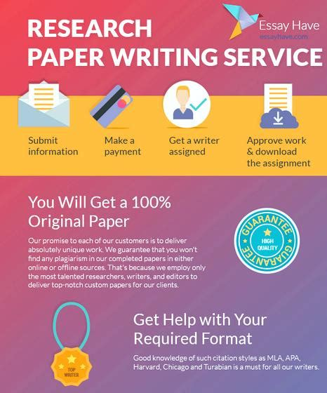 Paper Writing Service College by College Research Paper Writing Service Reviews