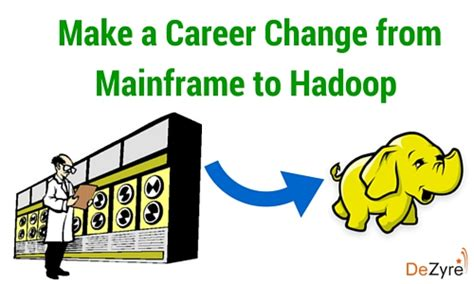 Make A Career Change From Mainframe To Hadoop  Learn Why. Face Paint Designs. Graduation Dresses For Middle School. Office Procedures Manual Template. Comic Book Script Template. Quickbooks Invoice Template Free. Paw Patrol Girl Invitations. Cash Flow Forecasts Template. Parris Island Graduation Dates