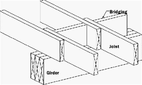 floor joist bridging code floor framing