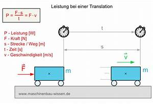 Watt Berechnen Formel : beschleunigungs leistung berechnen ~ Themetempest.com Abrechnung