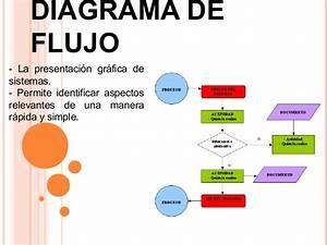 Diagramacion Ensayo   6