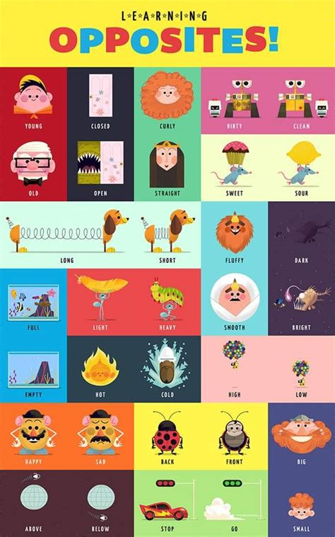 10 best opposites images on opposites 627 | f16aa8dd05caf15333588d8ef57eff2b classroom ideas the classroom