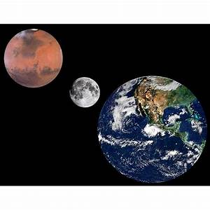 The Mars Hoax: Mars Spectacular! As Big as the Moon...Not ...