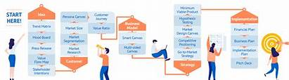 Business Process Modeling Idea Hand Launch Web