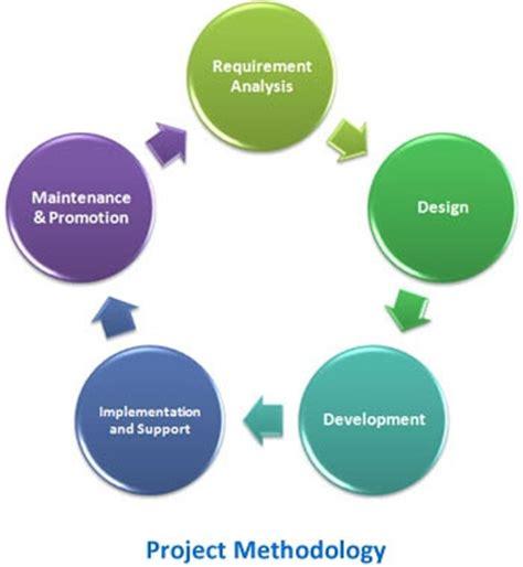 system development life cycle sdlc  stevensons