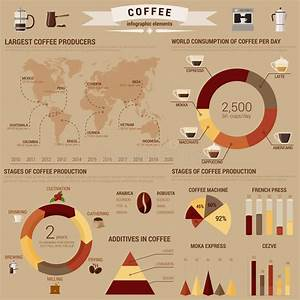 Coffee Infographic Layout With Diagrams And Charts Stock