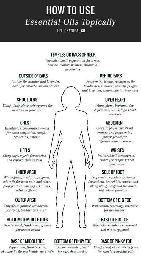 ways   essential oils  day  glow