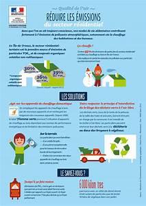 Composés Organiques Volatils : les sources de pollution og site name content page non trouv e ~ Dallasstarsshop.com Idées de Décoration