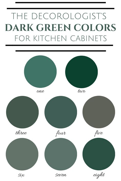 the 2019 best dark greens for kitchen cabinets the