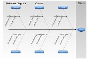 Fishbone diagram template ishikawa diagram cause and for Fish bone analysis template