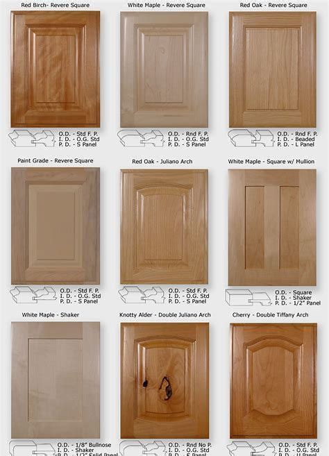 How To Say Cupboard In by 60 Best Cabinet Door Styles Ideas For Your Kitchen